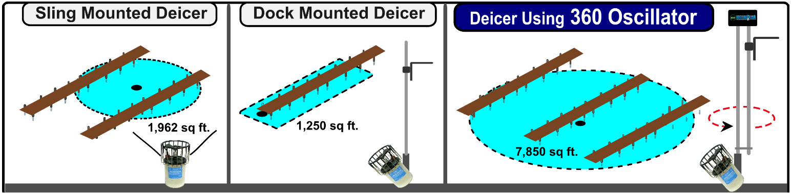 lake-dock-de-icers-for-sale-comparison.jpg