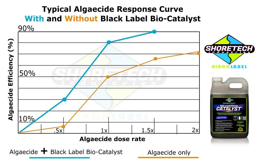 catalyst-response-chart-jpg.jpg